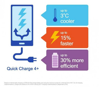 Qualcomm announces faster and more efficient Quick Charge 4+