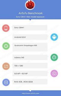 New Sony G8441 Smartphone to Run On Android O - AnTuTu benchmark