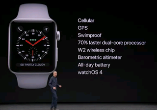Checkout Apple Watch 3 price and release date