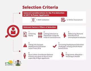 N-power releases break-down 2017 pre-selection process of candidates