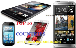 See The Countries With Largest Dual SIM Phone Market/Usage