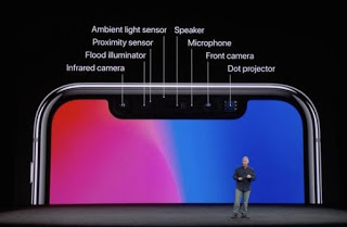 Apple plans to introduce 3D sensor to rear camera for the 2019 iPhone models