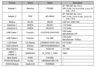 FCC certification for Nokia 9 reveals its key specs