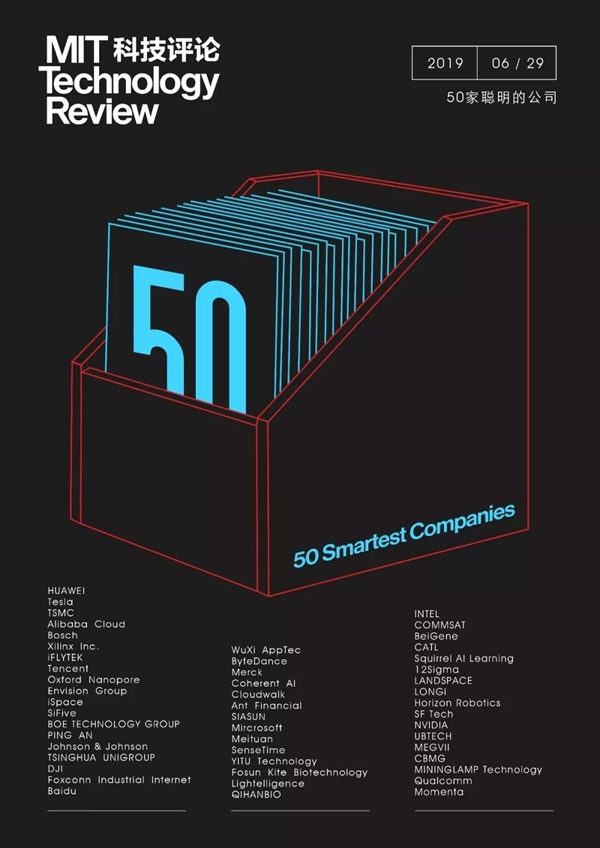 Top 50 Smartest companies