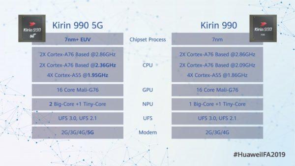 Kirin 990 and Kirin 990 5G