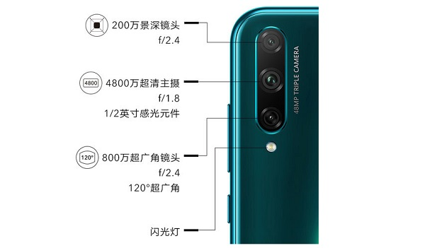Honor 20 Lite (Youth Edition) Camera
