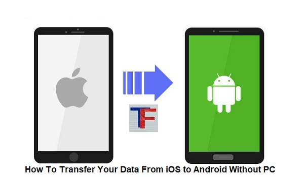 How To Transfer Your Data From iOS to Android Without PC