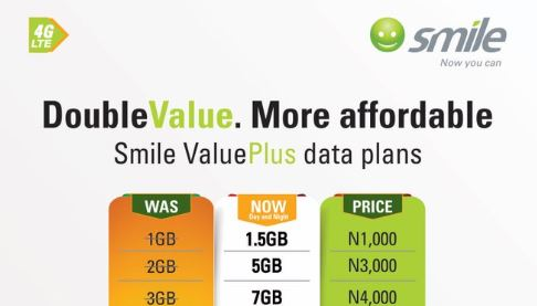 Smile New Data Bundle