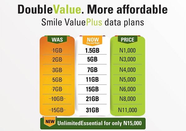 Smile Nigeria new Data Bundle