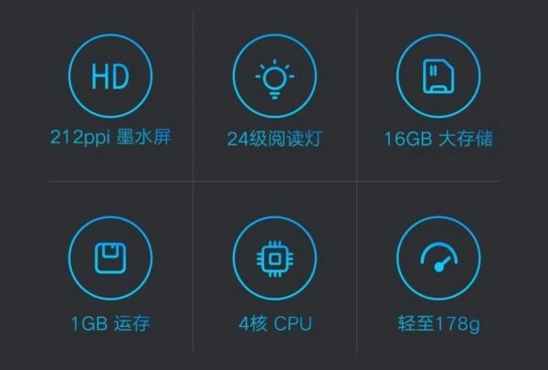 Xiaomi MiReader Specs