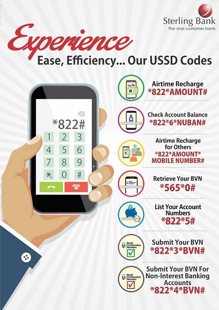 Sterling Bank USSD Code.
