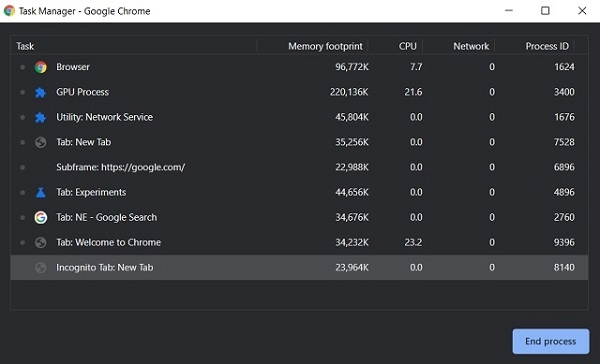Open Chrome Task Manager