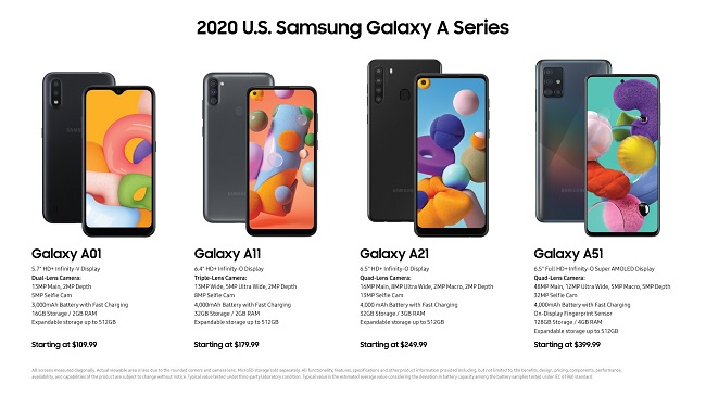 Samsung unveils Galaxy A71 5G, A51 5G and A21