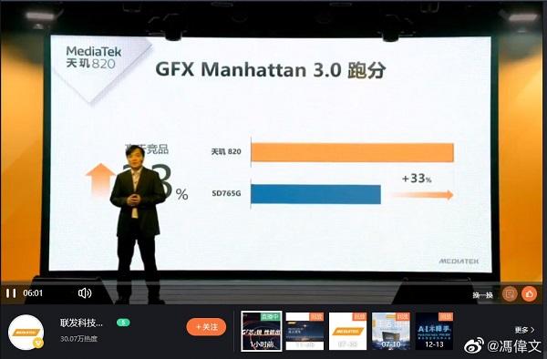 Dimensity 820 vs. Snapdragon 765G GFX Manhattan 3.0