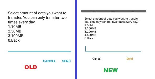 MTN Data Transfer