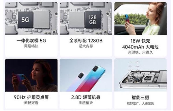 Oppo A72 5G Specs