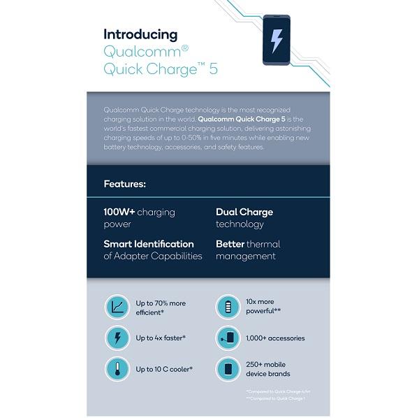 Qualcomm Quick Charge 5 unveiled