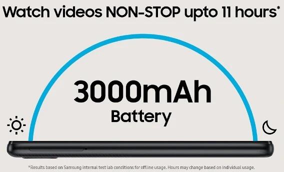 Samsung Galaxy M01 Core Battery