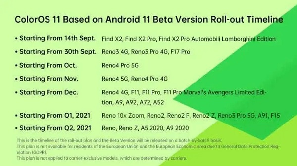ColorOS 11 - Beta version Roll-out timeline