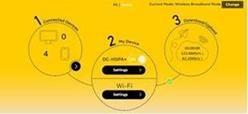 How To Step Down To 3G On HynetFlex ZTE Device