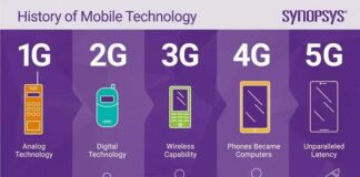 4G vs 5G - How Is The Fifth-Gen Network Standard Better