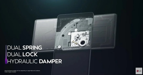 LG Wing Design - How It Swivel