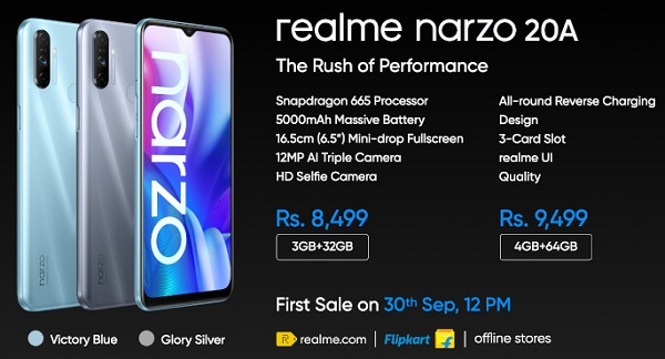 Realme Narzo 20A Price