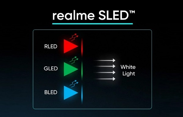 Realme Announces 55-inch 4K Smart TV with SLED Display Technology