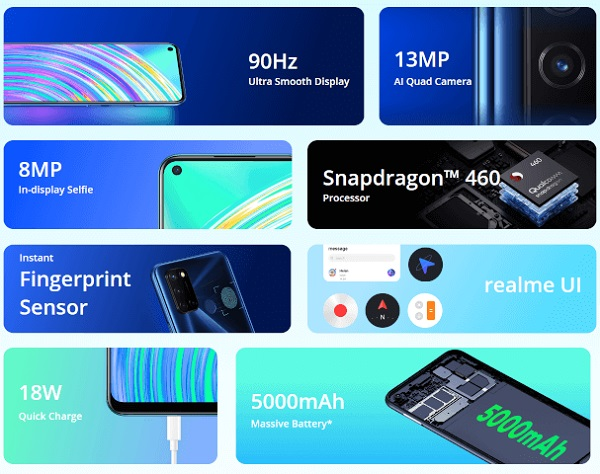 realme c17 specs and Features