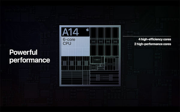 A14 Bionic chipset