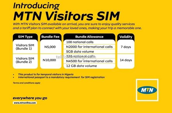 Introducing MTN VISITORS SIM