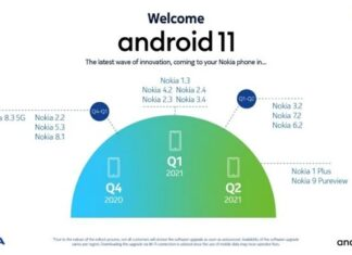 Nokia Android 11 Update Roadmap Finally Out
