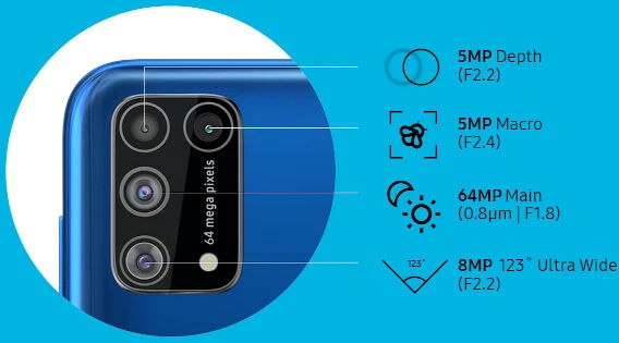 Samsung Galaxy M31 Prime camera