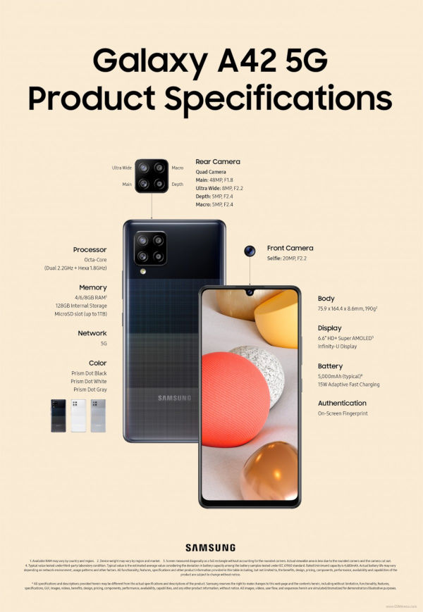 Samsung Officially Released The Full Specs Of The Galaxy A42 5G
