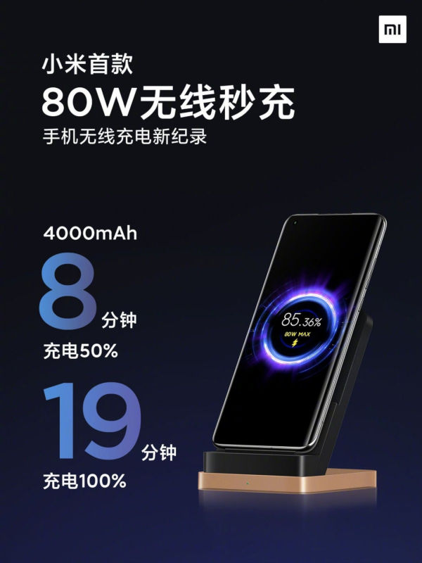 Xiaomi Develops 80W Wireless Charger
