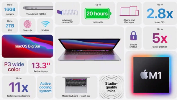 Apple MacBook Pro 13 with M1 Chip specs