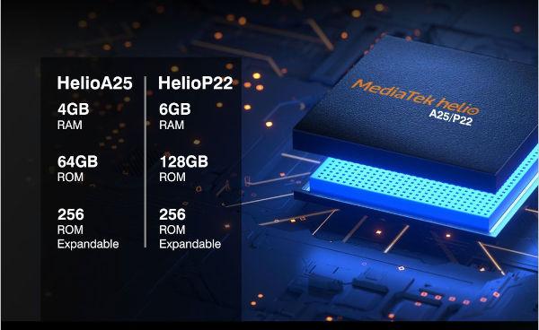 Gionee M12 processor
