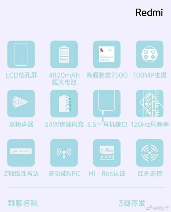 Redmi Note 9 Pro 5G Specs revealed 2