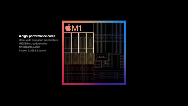 The Apple M1 features four big cores