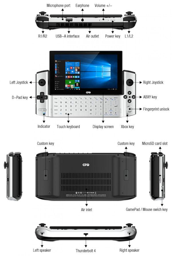 GPD Win 3 handheld gaming PC specs
