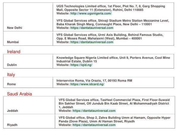 NIMC Enrollment Centers Abroad 2