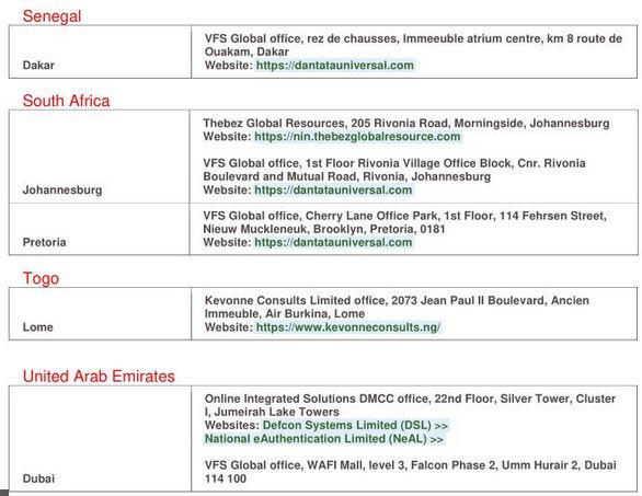 NIMC Enrollment Centers Abroad 3