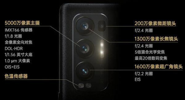 OPPO Reno5 Pro Camera