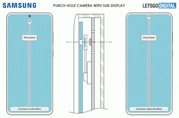 Samsung Working On A Smartphone With Hideable Front Camera