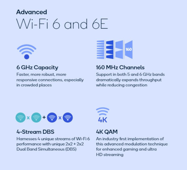 Snapdragon 888 5G FastConnect 6900 supports Wi Fi 6E and advanced Bluetooth 5.2 technology