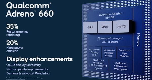 Snapdragon 888 5G GPU
