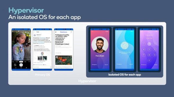 Snapdragon 888 5G Hypervisor security update