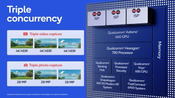 Snapdragon 888 5G camera