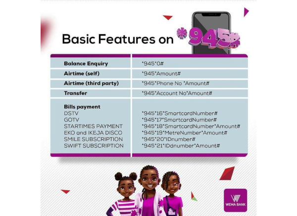 WEMA Bank USSD Transfer Code 1
