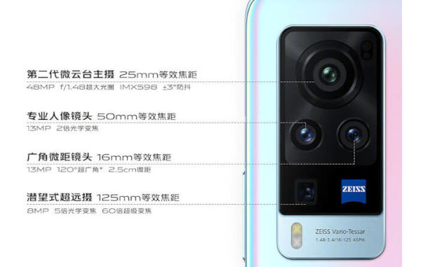 vivo X60 Pro rear camera